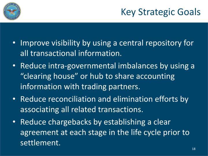 Key Strategic Goals