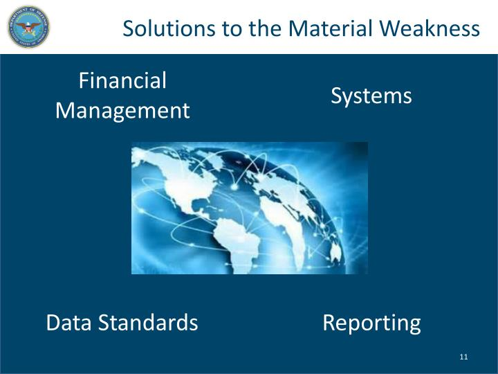 Solutions to the Material Weakness