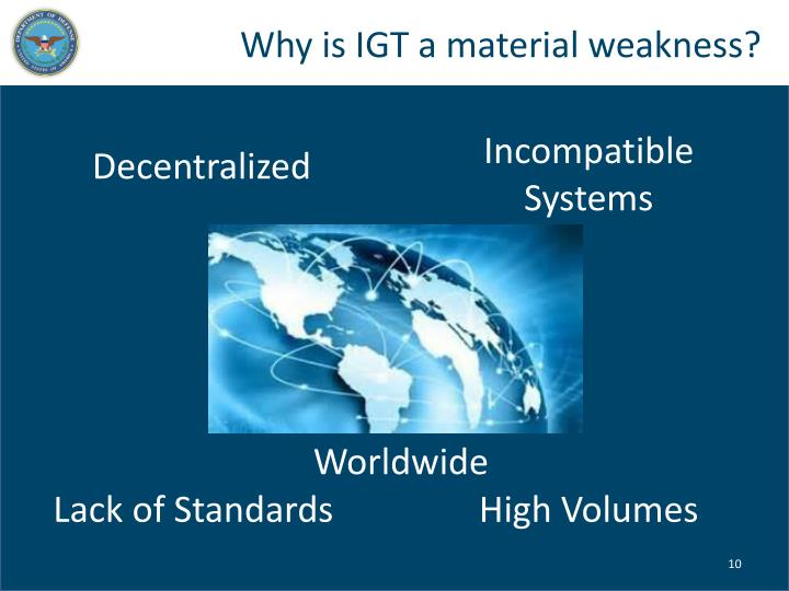 Why is IGT a material weakness?
