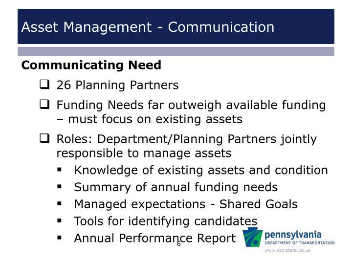 Asset Management - Communication