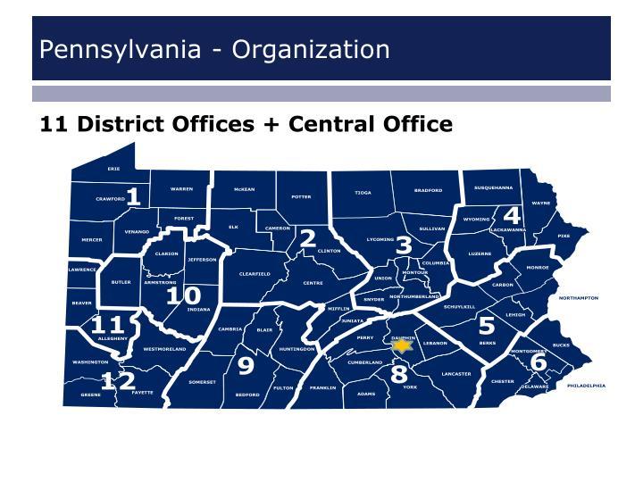 Pennsylvania - Organization