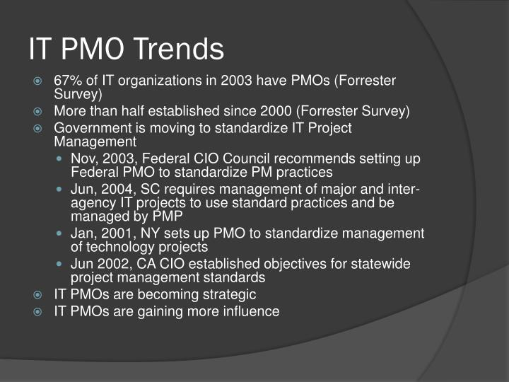 IT PMO Trends
