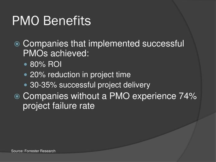 PMO Benefits