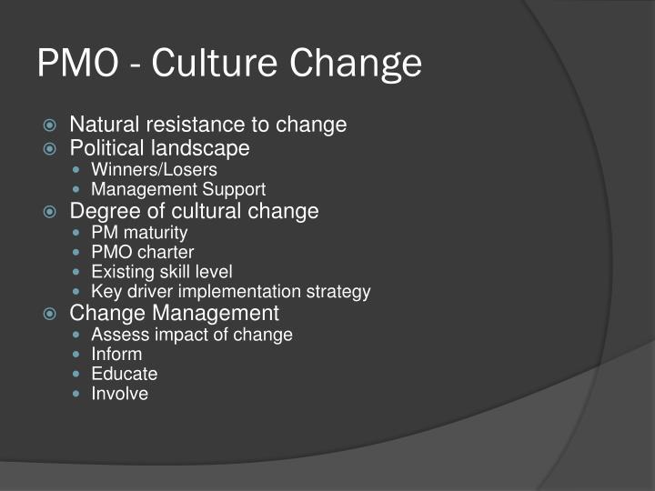 PMO - Culture Change
