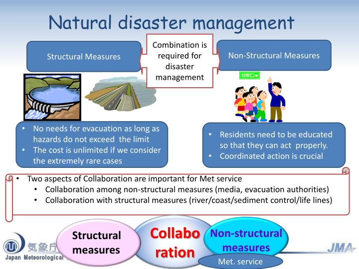 Preventing and controlling infectious diseases after natural disasters