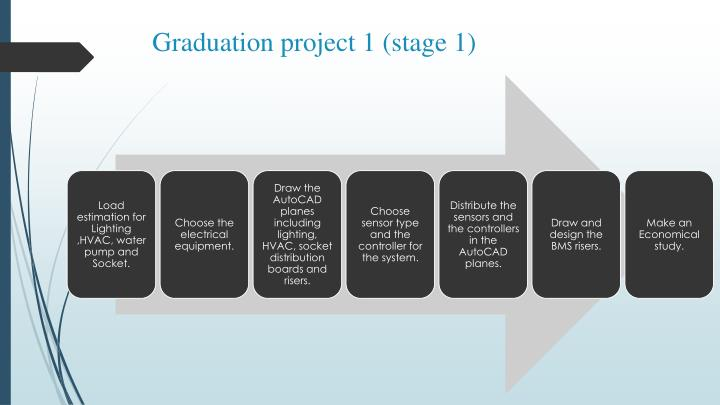 Graduation project 1 (stage 1)