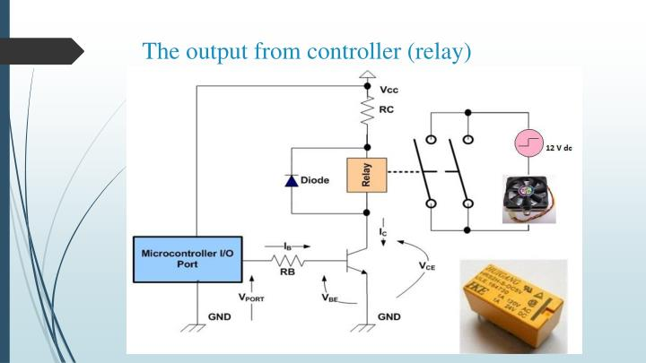 The output from controller (relay)