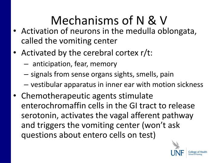 Mechanisms of N & V