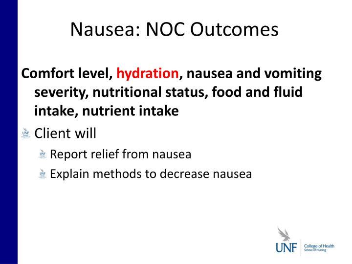 Nausea: NOC Outcomes