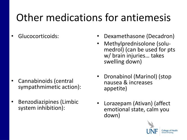 Other medications for