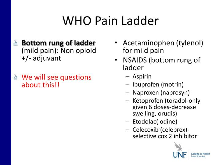 WHO Pain Ladder