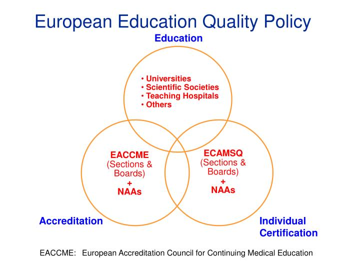 European Education Quality Policy