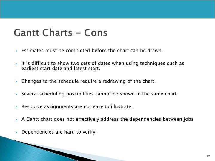 Gantt Charts - Cons