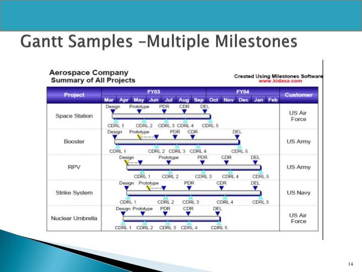 Gantt Samples –Multiple Milestones