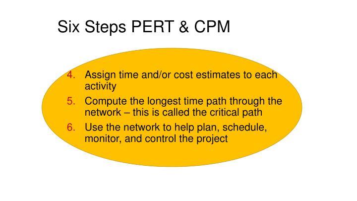 Ppt - Lean Project Management Powerpoint Presentation