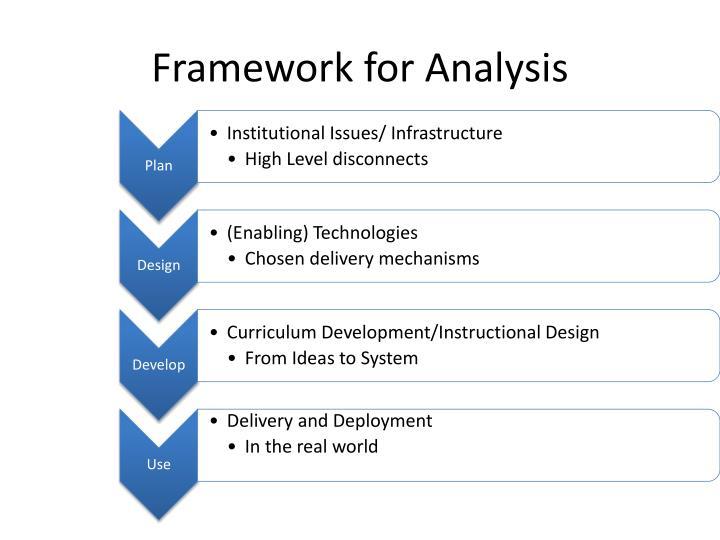 Framework for Analysis