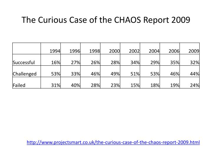 The Curious Case of the CHAOS Report 2009