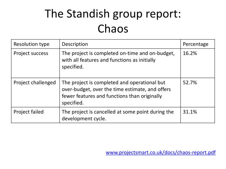 The Standish group report: