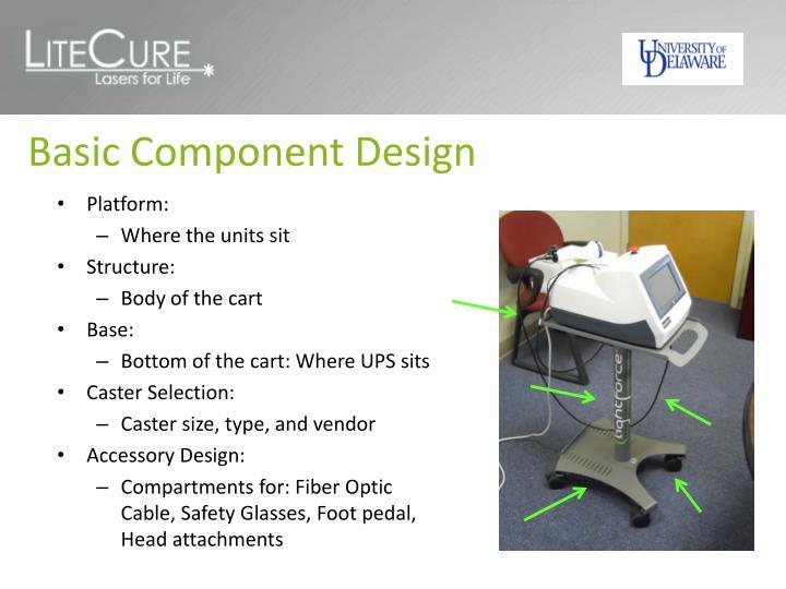 Basic Component Design