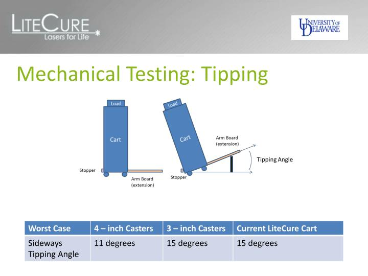 Mechanical Testing: Tipping