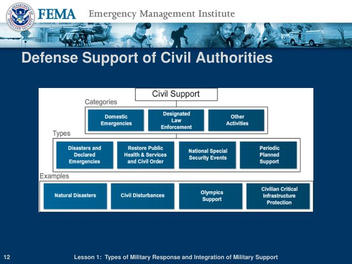 Defense Support of Civil Authorities