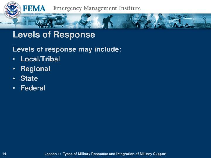 Levels of Response