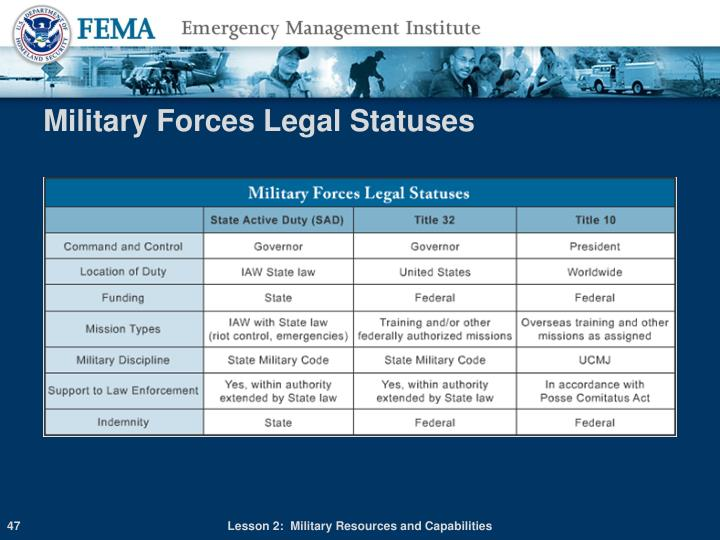 Military Forces Legal Statuses
