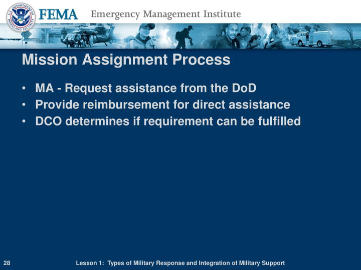 Mission Assignment Process
