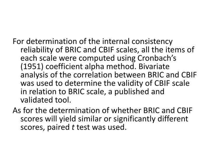 For determination of the internal consistency reliability of BRIC and CBIF scales, all the items of each scale were computed using