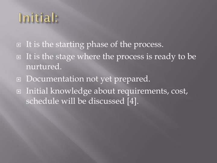 Initial: