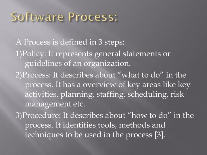 Software Process: