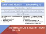 identification recruitment10