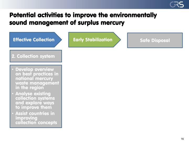 Potential activities to improve the environmentally sound management of surplus mercury