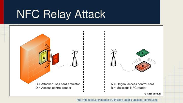 NFC Relay Attack