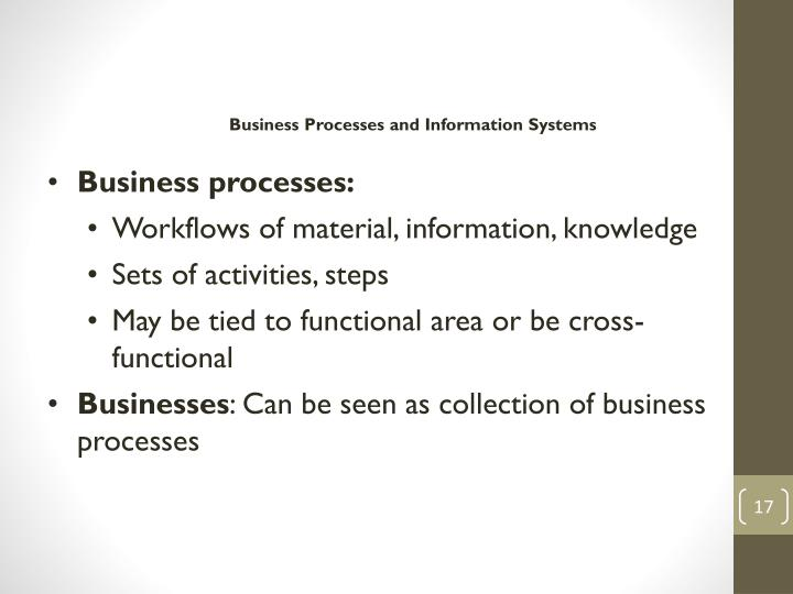 Business Processes and Information Systems