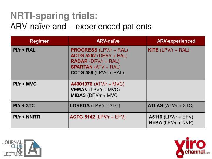 NRTI-sparing trials: