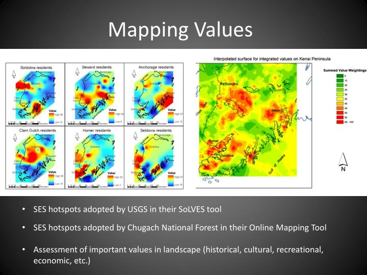 Mapping Values