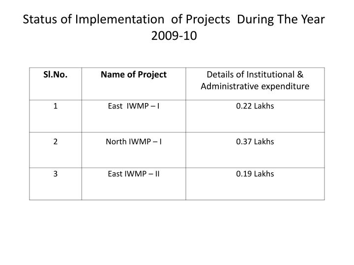 Status of Implementation  of Projects  During The Year 2009-10