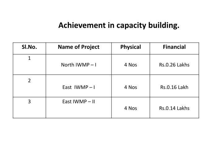Achievement in capacity building.