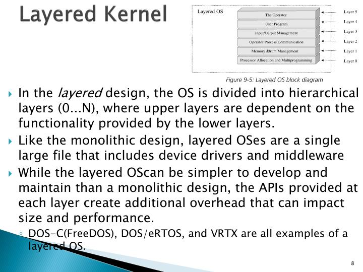 Layered Kernel