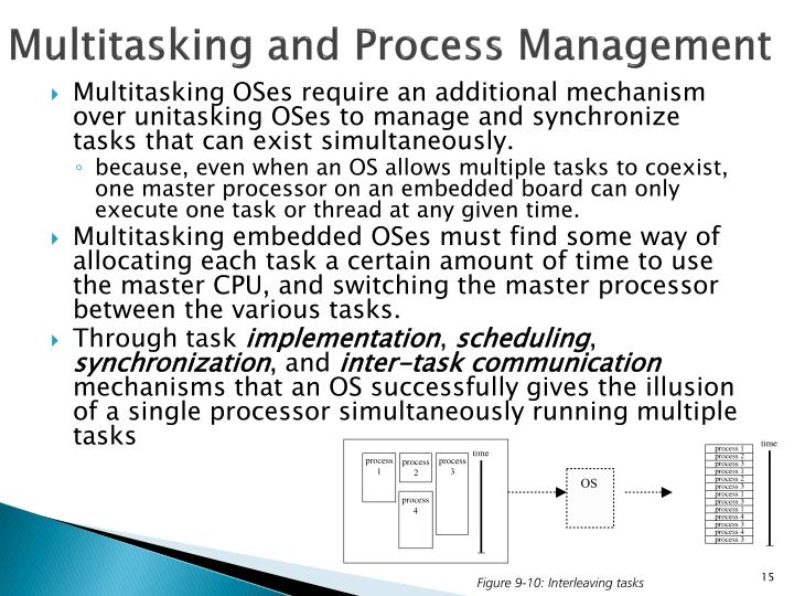 Multitasking and Process Management