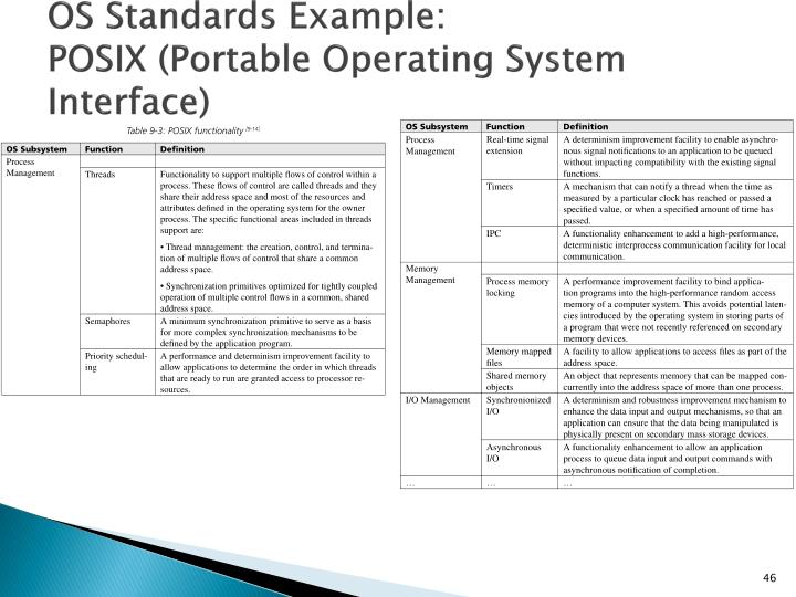 OS Standards Example: