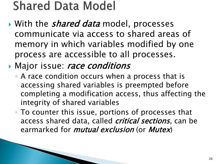 Shared Data Model