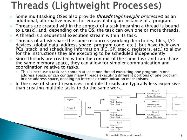 Threads (Lightweight Processes)