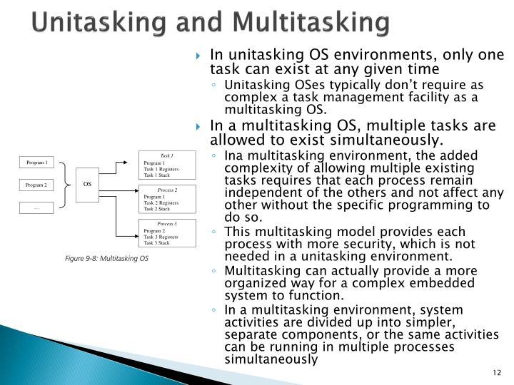 Unitasking