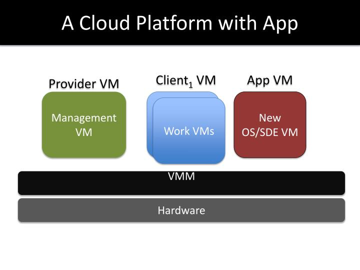 A Cloud Platform with App