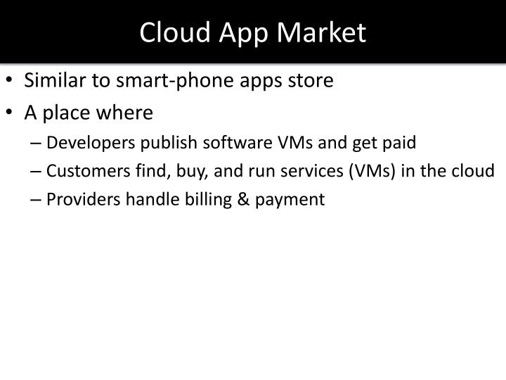 Cloud App Market