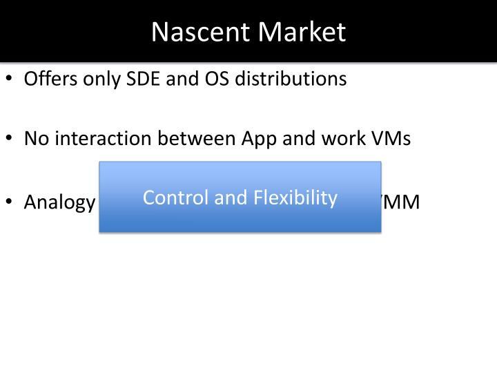 Nascent Market