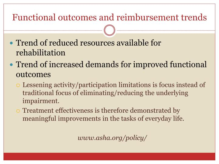 Functional outcomes and reimbursement trends