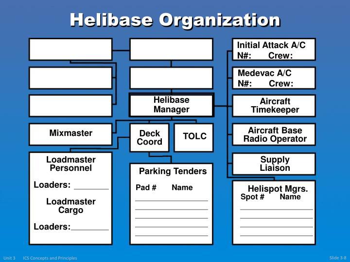 Helibase Organization